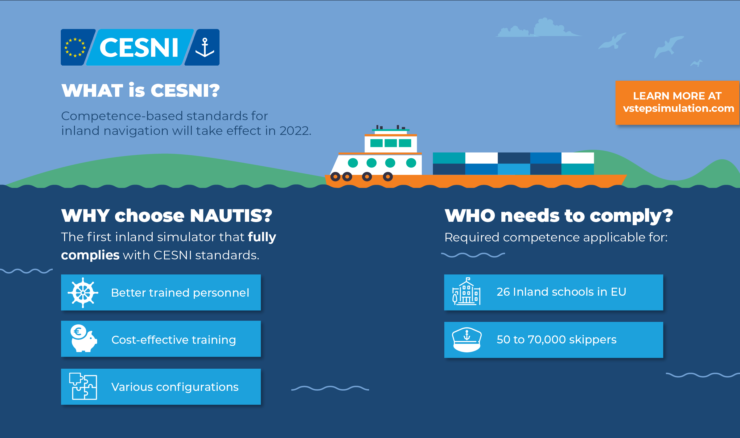 CESNI Infographic